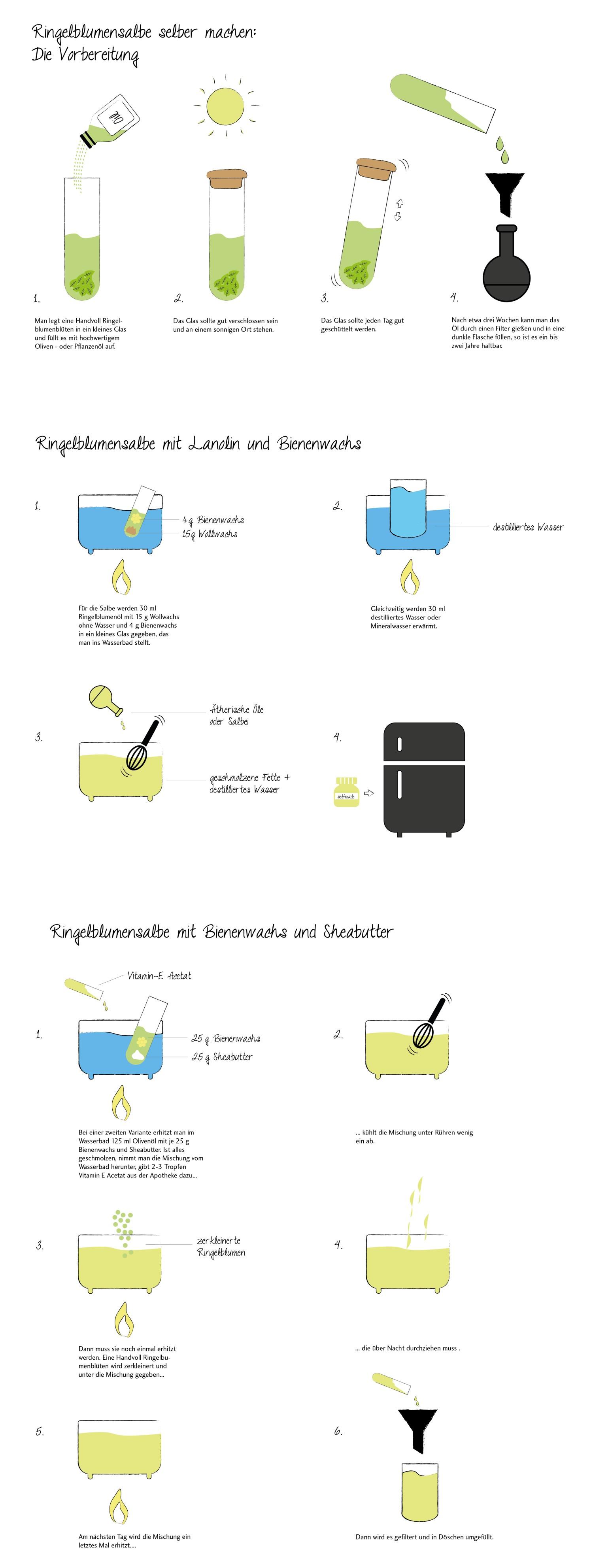 Bekannt Ringelblumensalbe selber machen: Eine Anleitung – Kräuterallerlei KV43